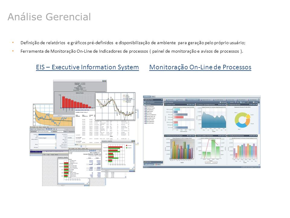 Análise Gerencial EIS – Executive Information System