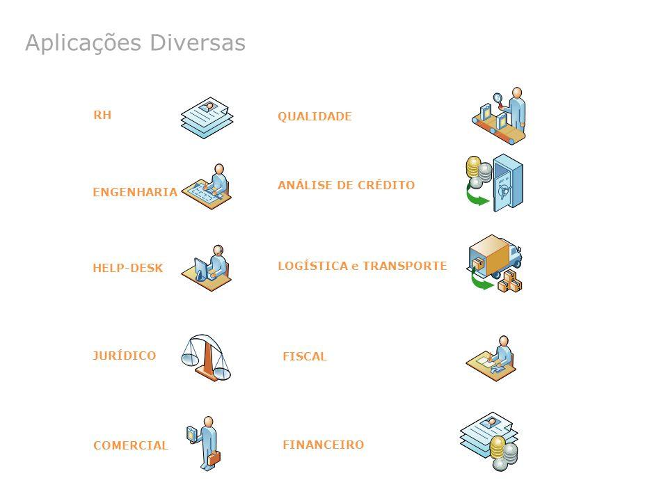 Aplicações Diversas RH QUALIDADE ANÁLISE DE CRÉDITO ENGENHARIA