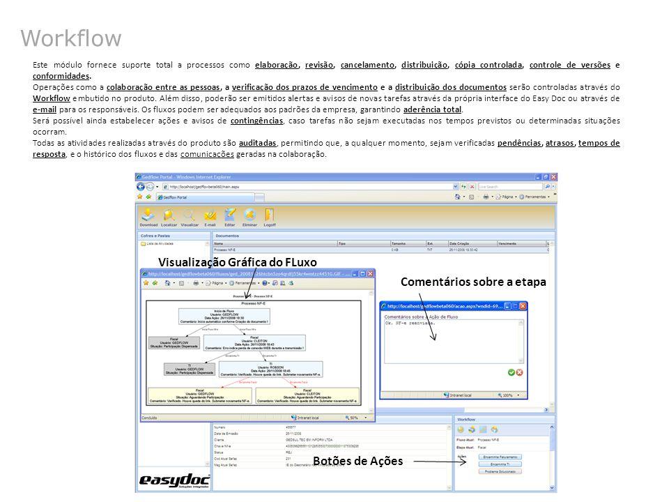 Workflow Visualização Gráfica do FLuxo Comentários sobre a etapa