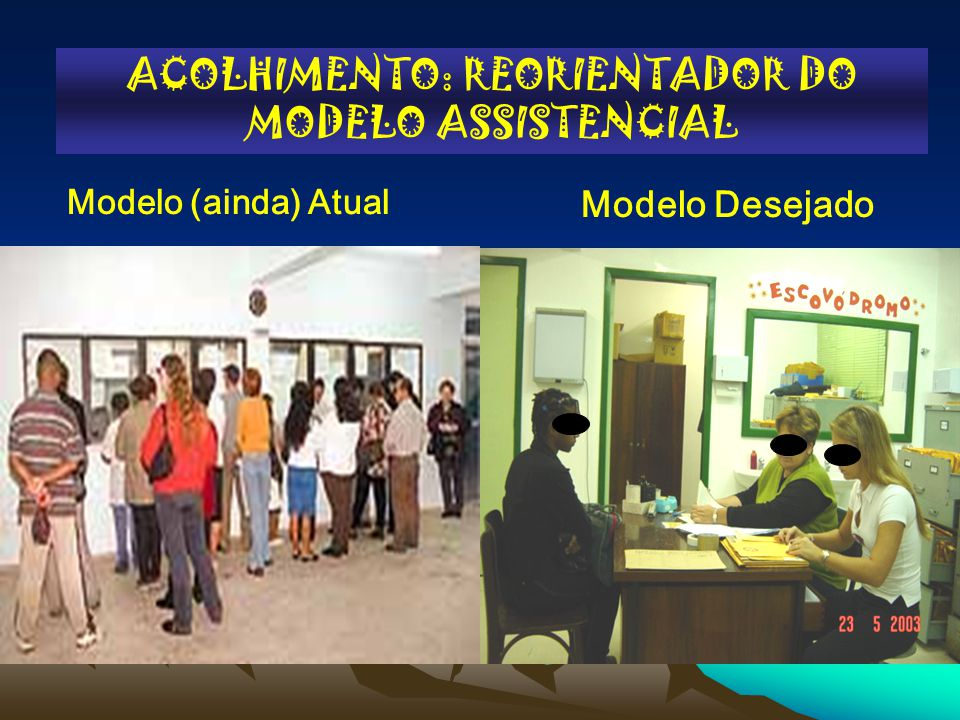 ACOLHIMENTO: REORIENTADOR DO MODELO ASSISTENCIAL