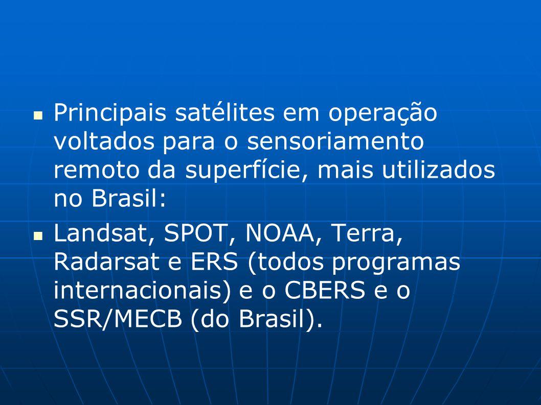 Principais satélites em operação voltados para o sensoriamento remoto da superfície, mais utilizados no Brasil: