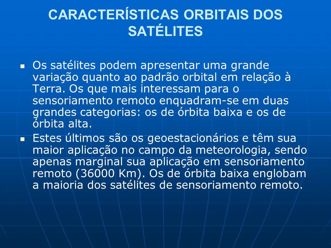 CARACTERÍSTICAS ORBITAIS DOS SATÉLITES