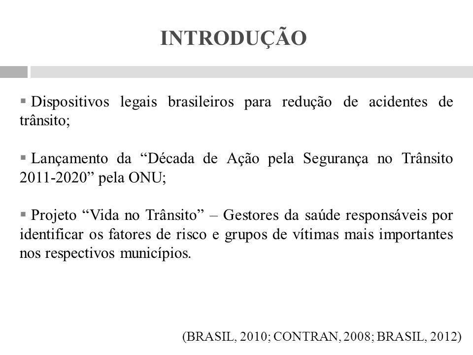 INTRODUÇÃO Dispositivos legais brasileiros para redução de acidentes de trânsito;