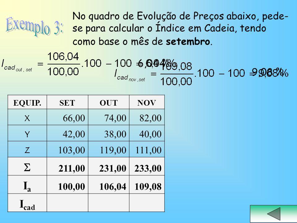 No quadro de Evolução de Preços abaixo, pede-se para calcular o Índice em Cadeia, tendo como base o mês de setembro.