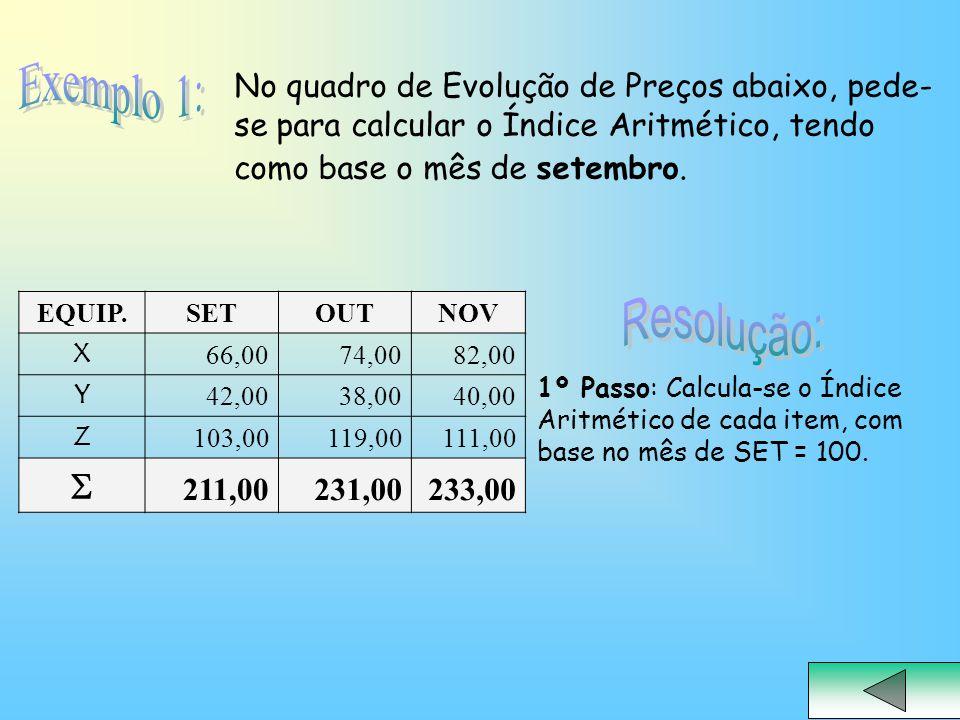 Exemplo 1: No quadro de Evolução de Preços abaixo, pede-se para calcular o Índice Aritmético, tendo como base o mês de setembro.
