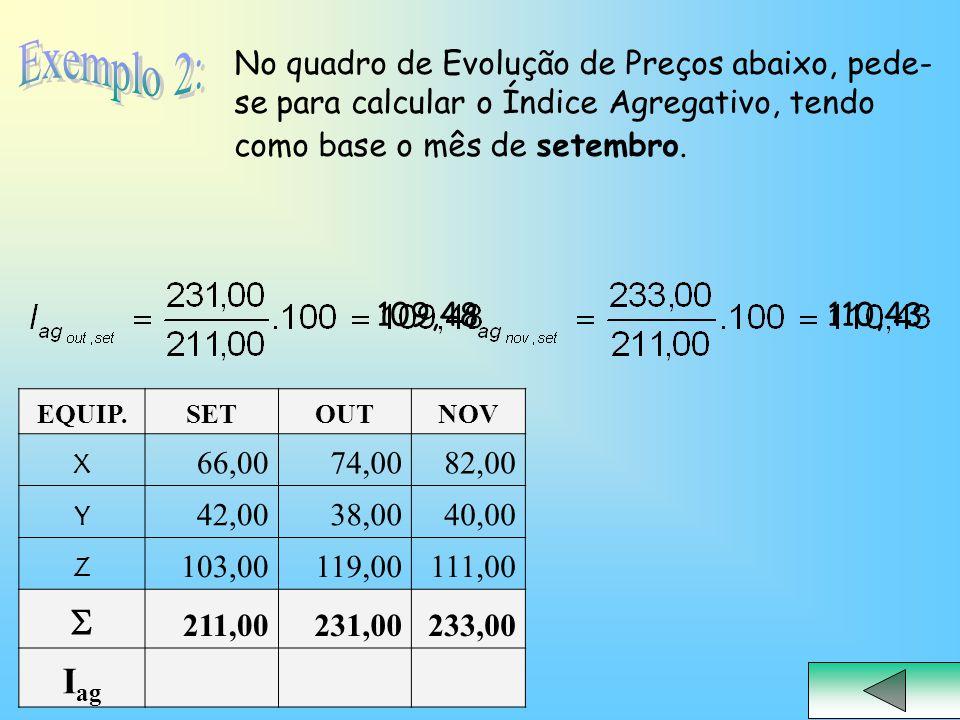 Exemplo 2: No quadro de Evolução de Preços abaixo, pede-se para calcular o Índice Agregativo, tendo como base o mês de setembro.