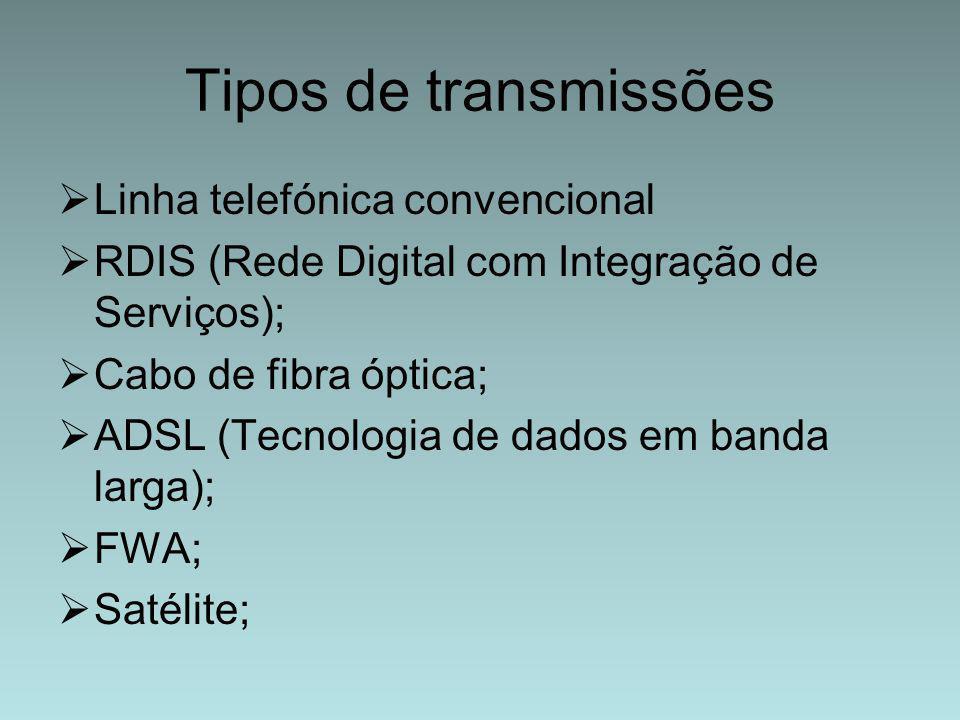 Tipos de transmissões Linha telefónica convencional