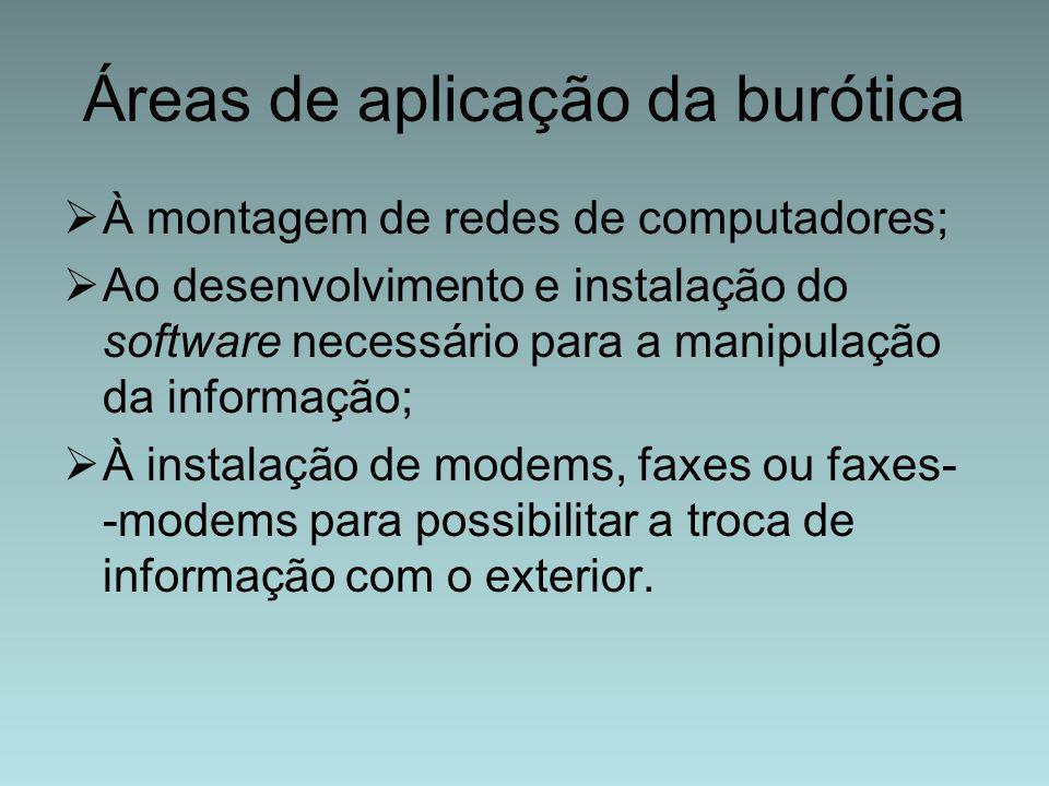 Áreas de aplicação da burótica