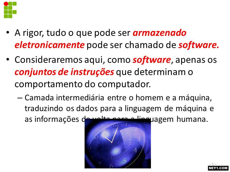 Pirâmide de software Usuário final MÁQUINA Noções de Software