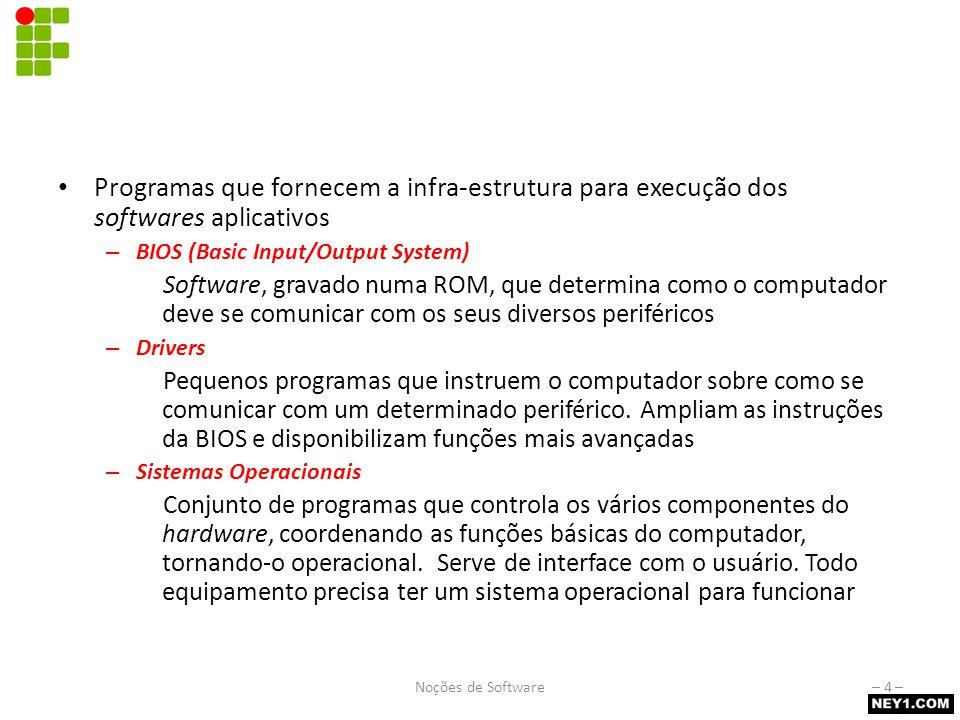 Comparativo de Sistemas Operacionais