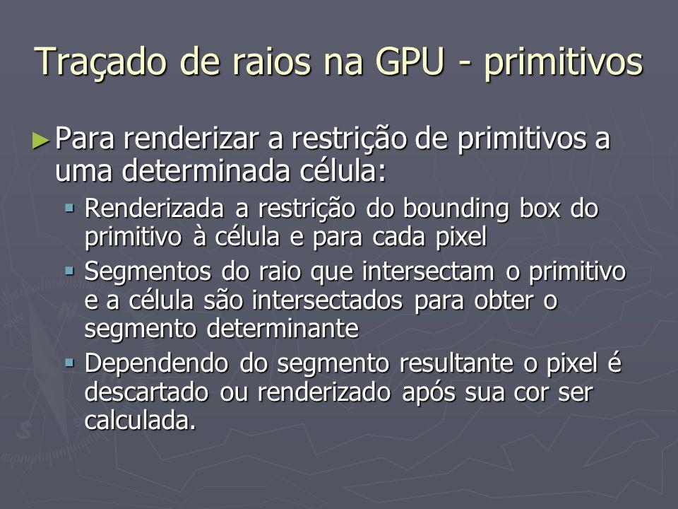 Traçado de raios na GPU - primitivos
