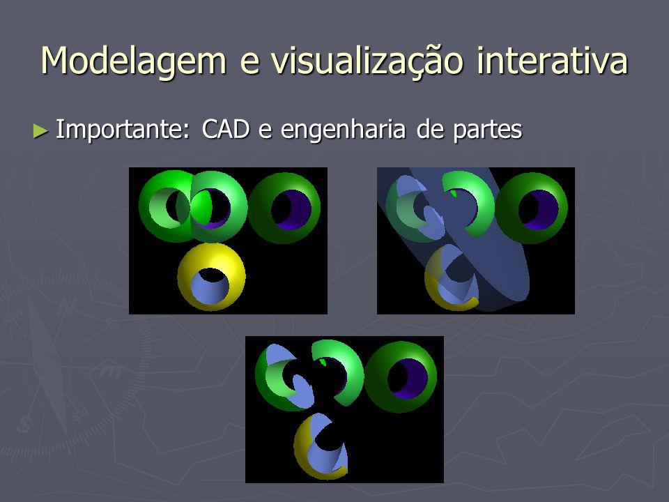 Modelagem e visualização interativa