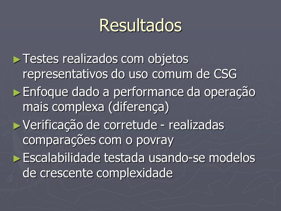 Resultados Testes realizados com objetos representativos do uso comum de CSG. Enfoque dado a performance da operação mais complexa (diferença)