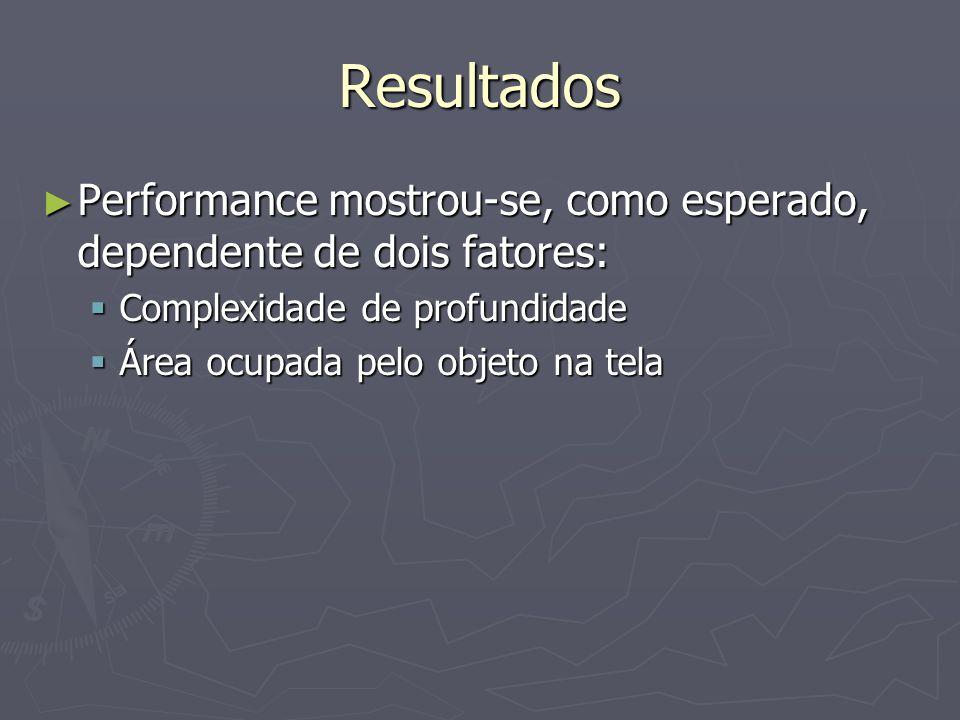 Resultados Performance mostrou-se, como esperado, dependente de dois fatores: Complexidade de profundidade.