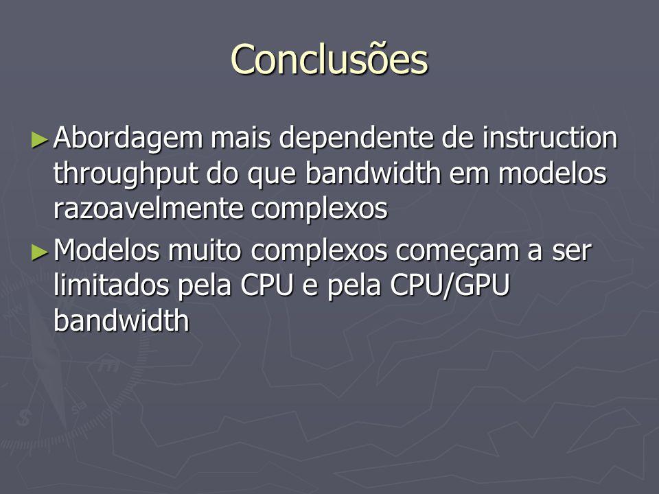 Conclusões Abordagem mais dependente de instruction throughput do que bandwidth em modelos razoavelmente complexos.