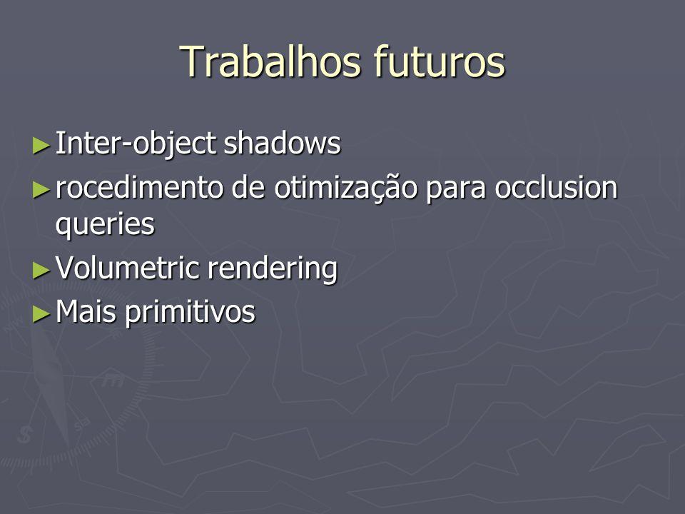 Trabalhos futuros Inter-object shadows