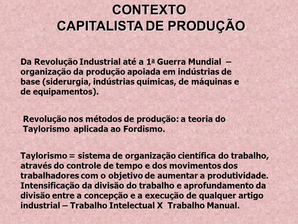 CAPITALISTA DE PRODUÇÃO