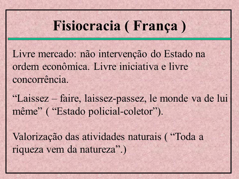 Fisiocracia ( França ) Livre mercado: não intervenção do Estado na ordem econômica. Livre iniciativa e livre concorrência.