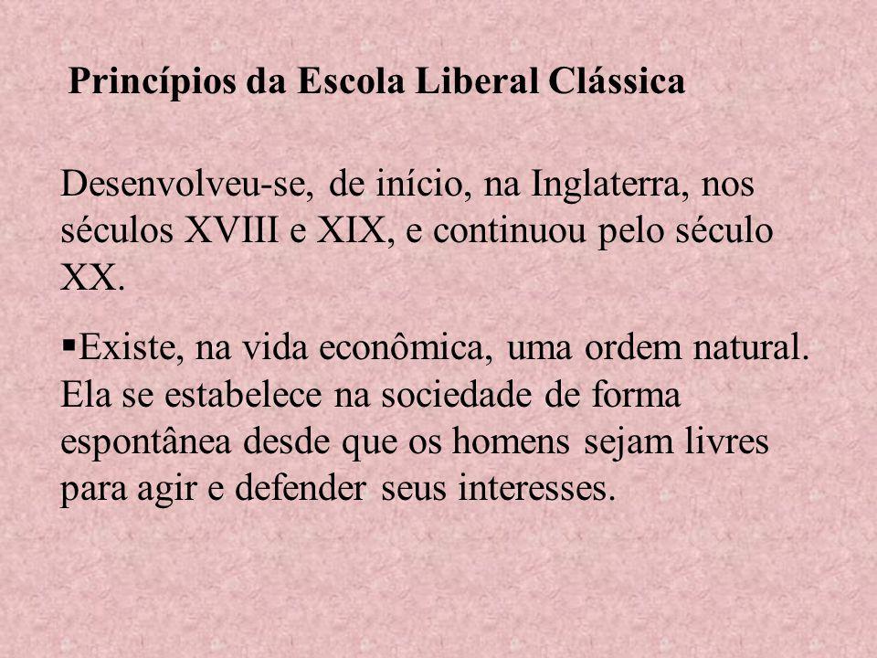 Princípios da Escola Liberal Clássica