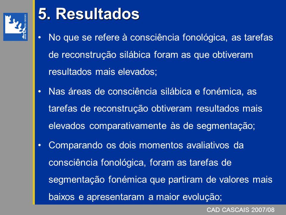 5. Resultados No que se refere à consciência fonológica, as tarefas de reconstrução silábica foram as que obtiveram resultados mais elevados;