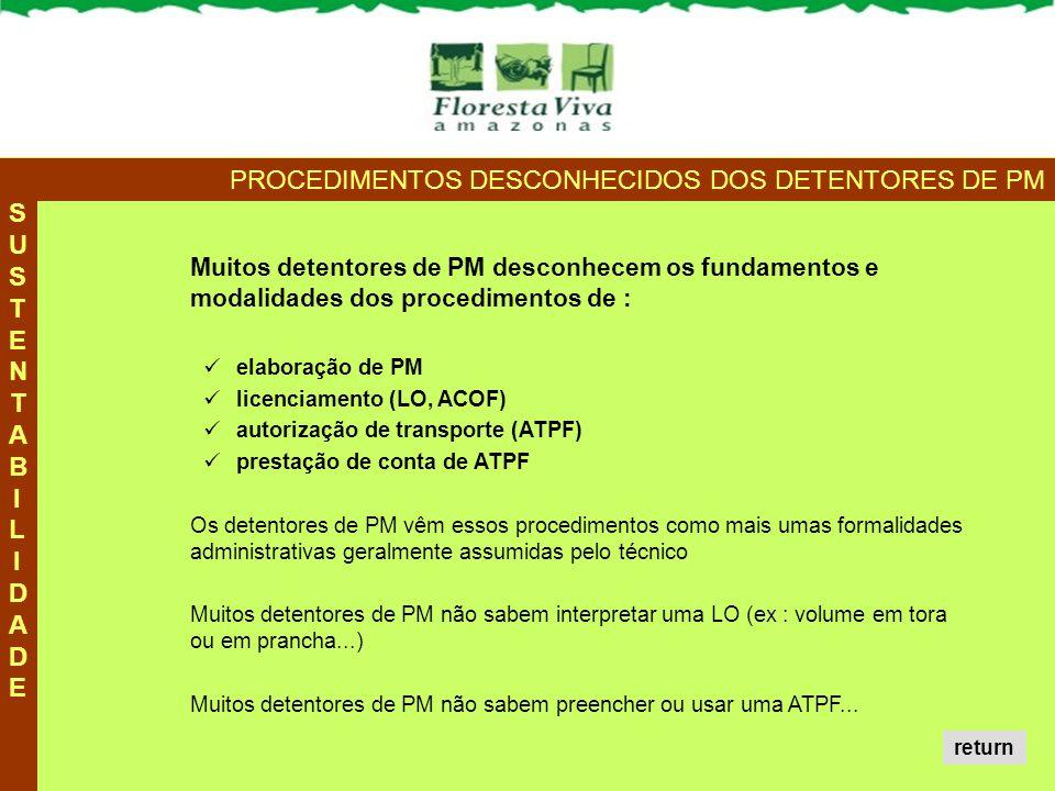 PROCEDIMENTOS DESCONHECIDOS DOS DETENTORES DE PM