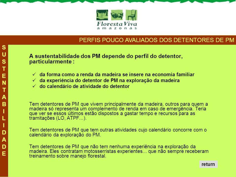 PERFIS POUCO AVALIADOS DOS DETENTORES DE PM