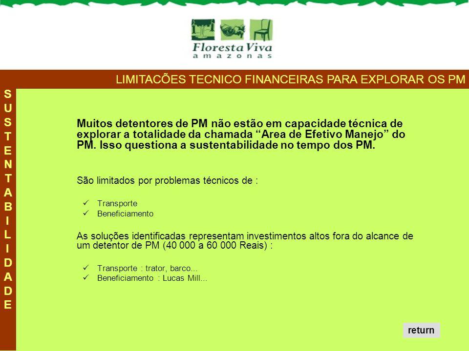 LIMITACÕES TECNICO FINANCEIRAS PARA EXPLORAR OS PM
