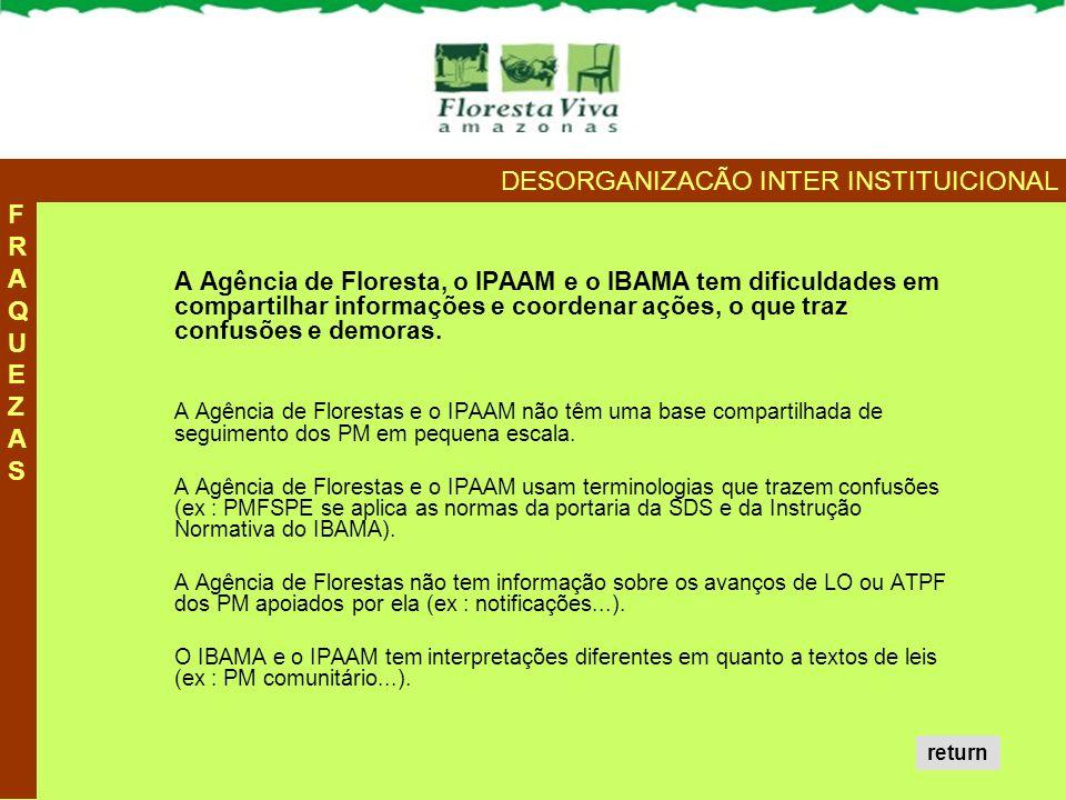 DESORGANIZACÃO INTER INSTITUICIONAL