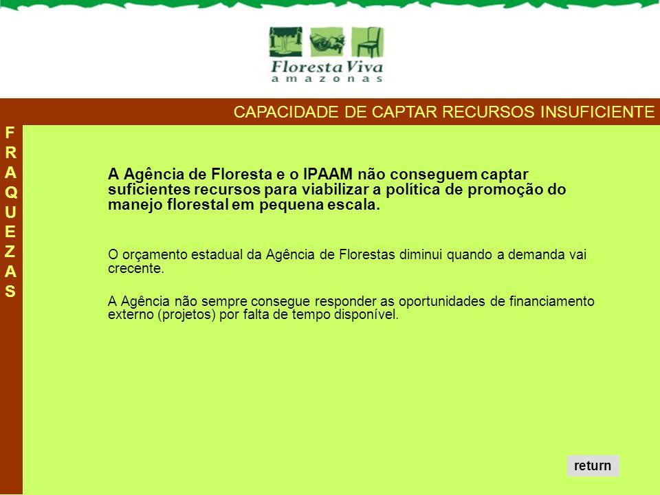 CAPACIDADE DE CAPTAR RECURSOS INSUFICIENTE