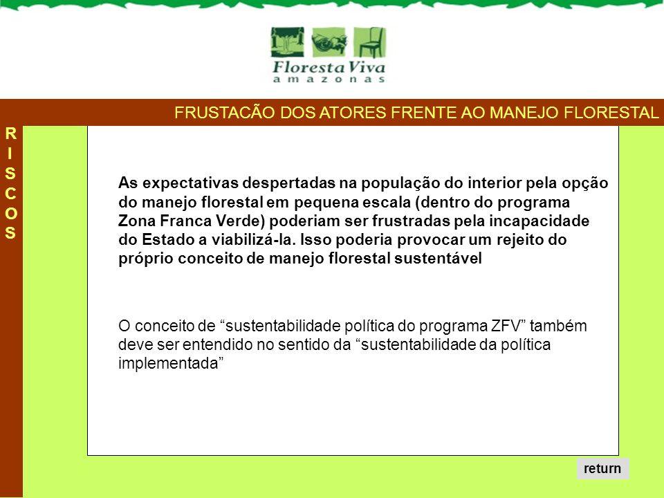 FRUSTACÃO DOS ATORES FRENTE AO MANEJO FLORESTAL