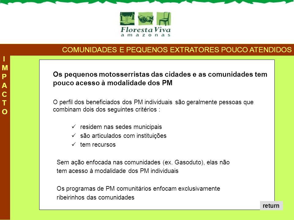 COMUNIDADES E PEQUENOS EXTRATORES POUCO ATENDIDOS