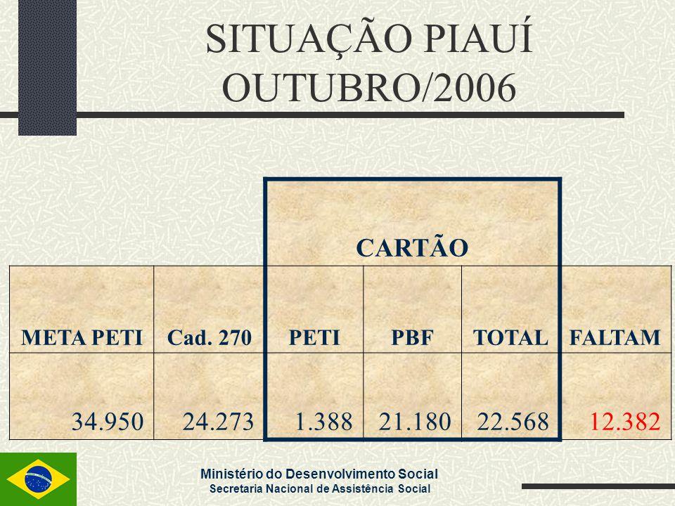 SITUAÇÃO PIAUÍ OUTUBRO/2006
