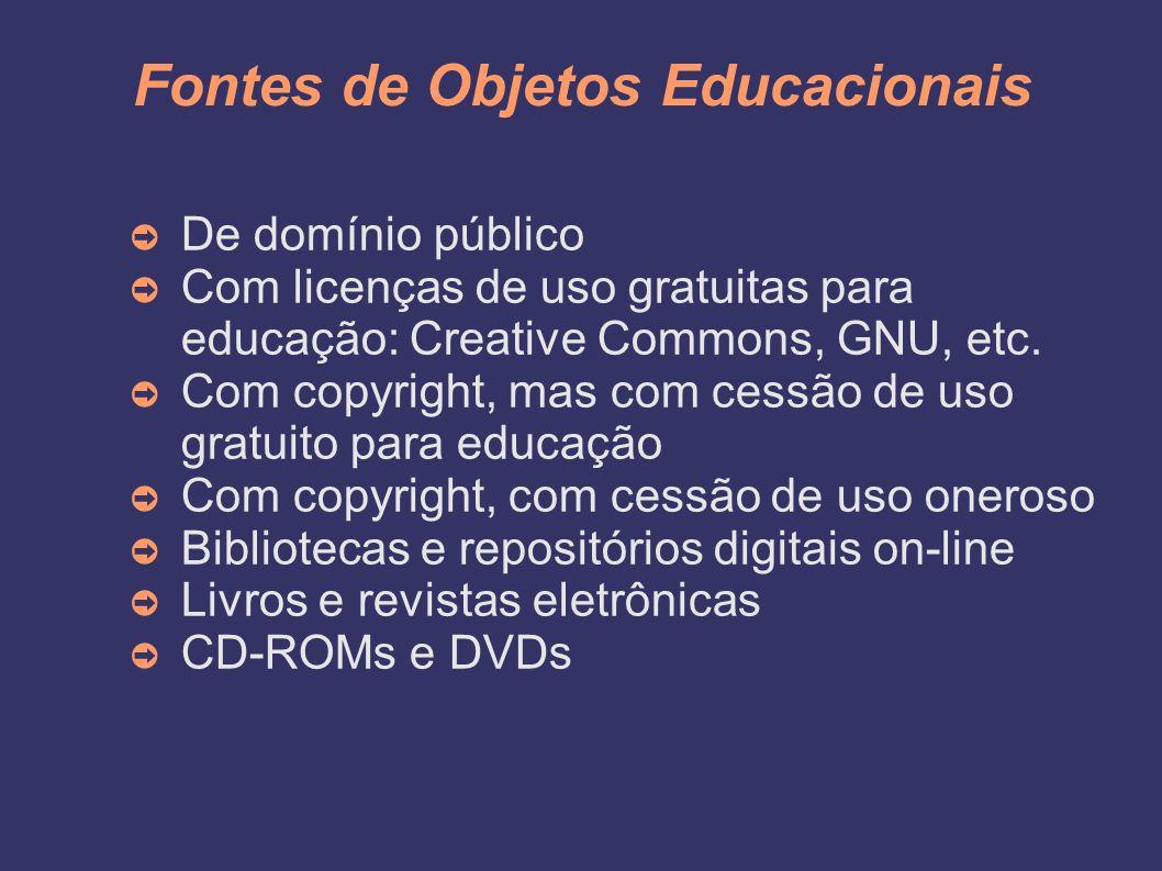Fontes de Objetos Educacionais
