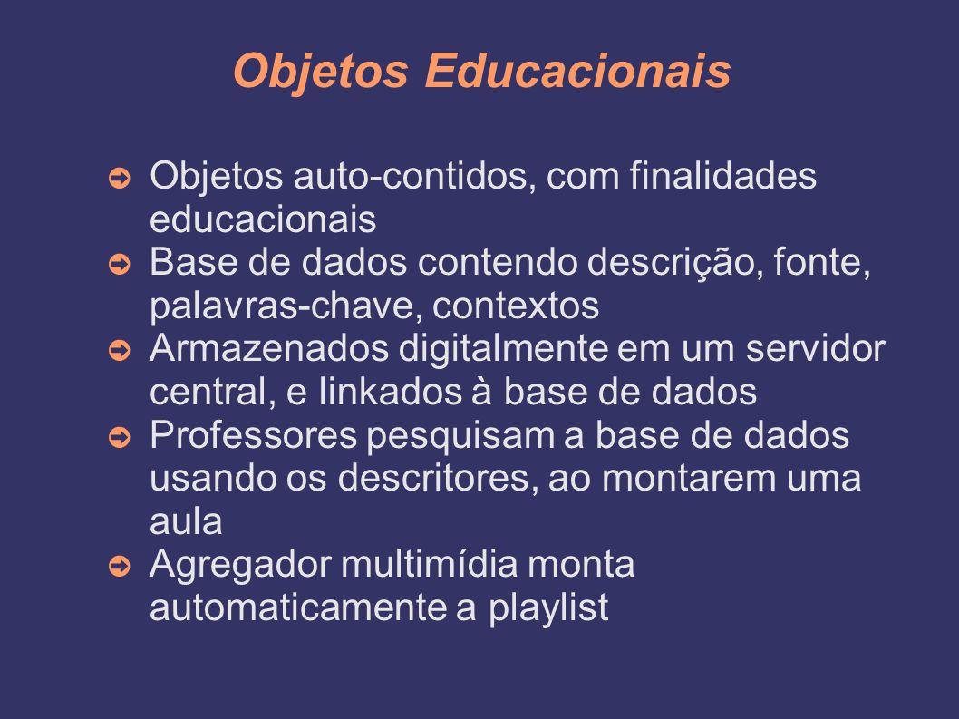 Objetos Educacionais Objetos auto-contidos, com finalidades educacionais. Base de dados contendo descrição, fonte, palavras-chave, contextos.