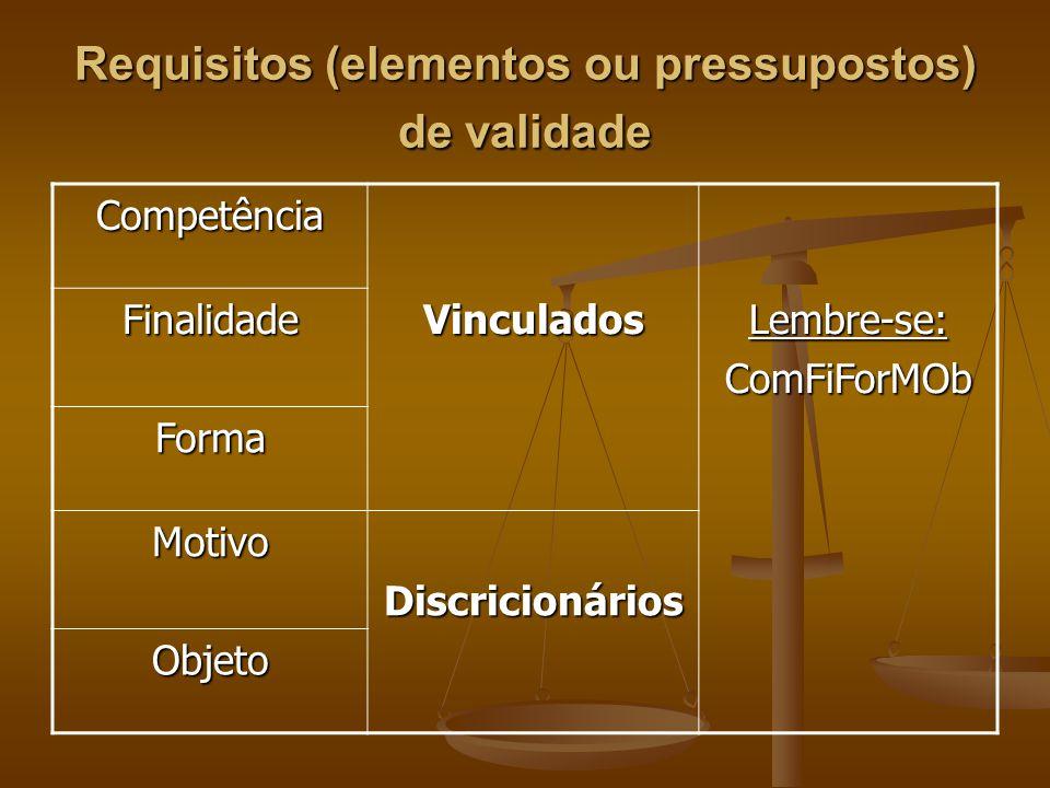 Requisitos (elementos ou pressupostos) de validade