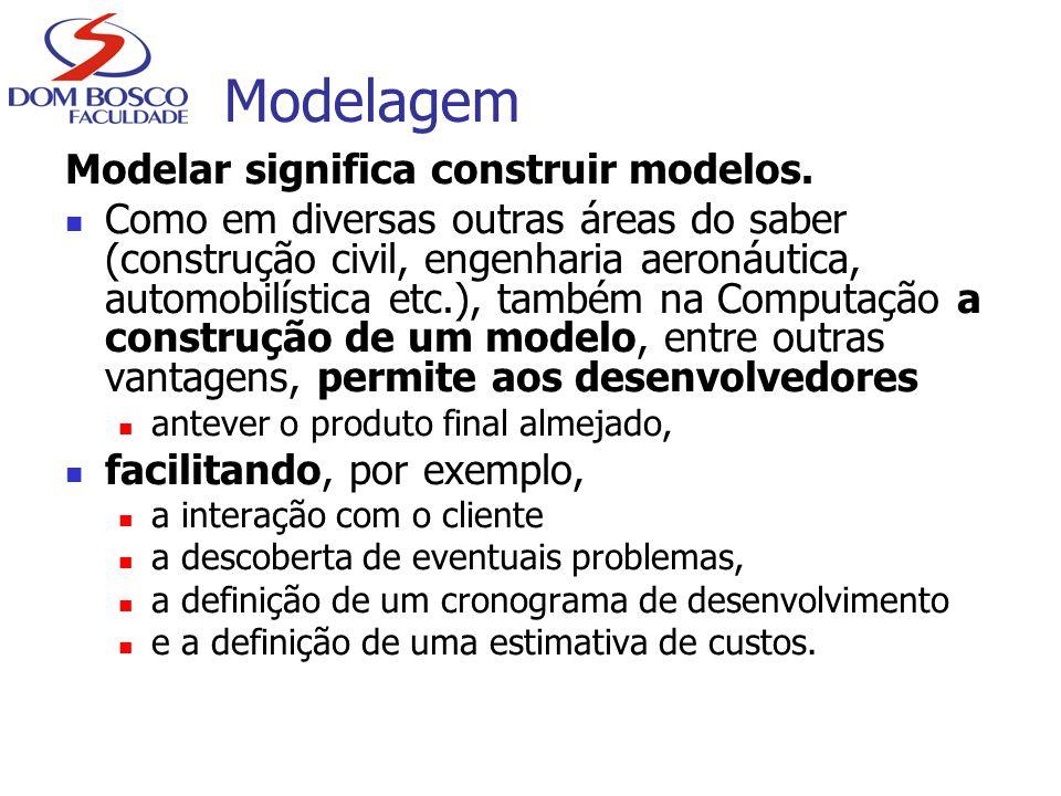 Modelagem Modelar significa construir modelos.