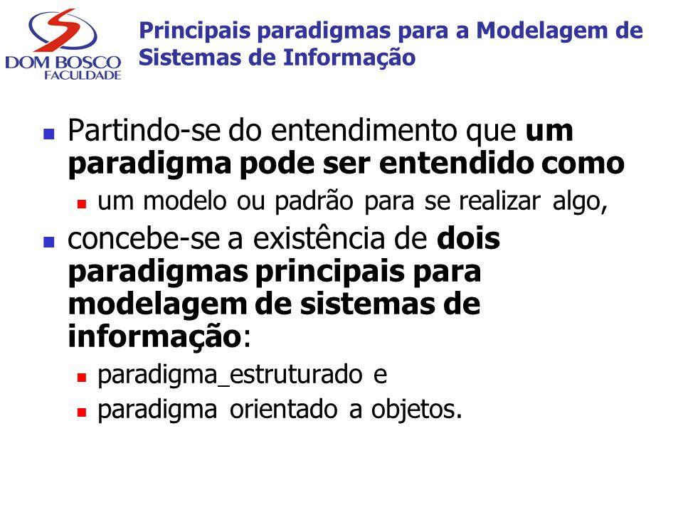 Principais paradigmas para a Modelagem de Sistemas de Informação