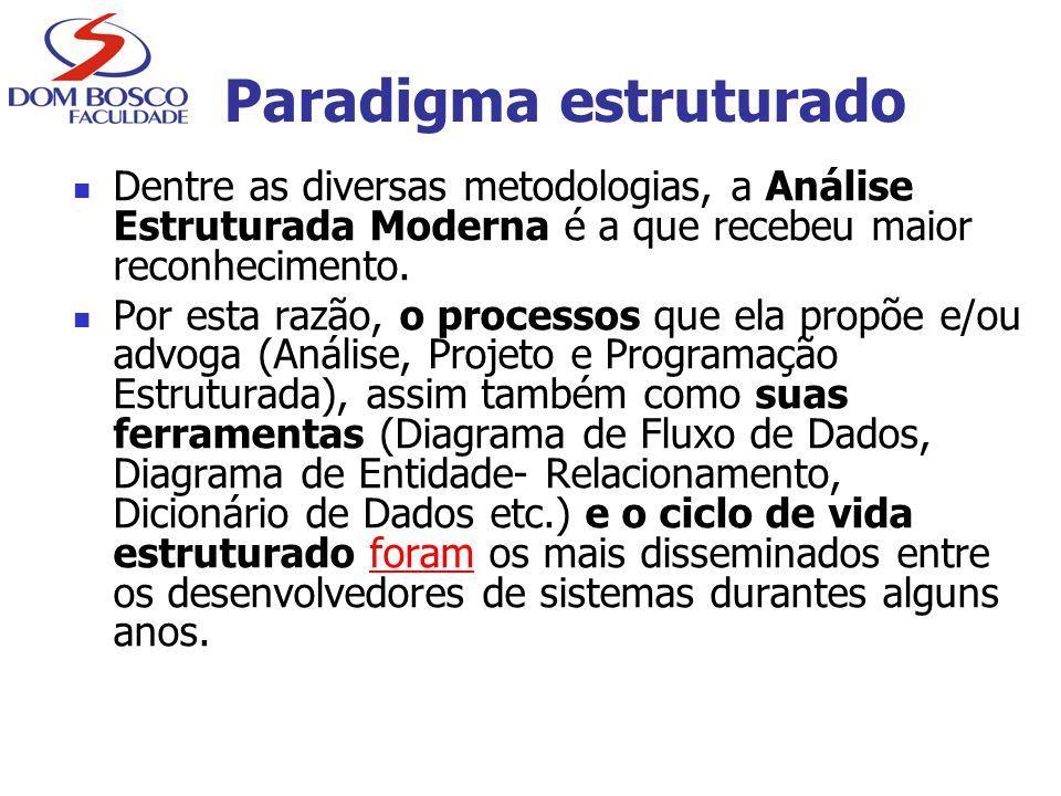 Paradigma estruturado