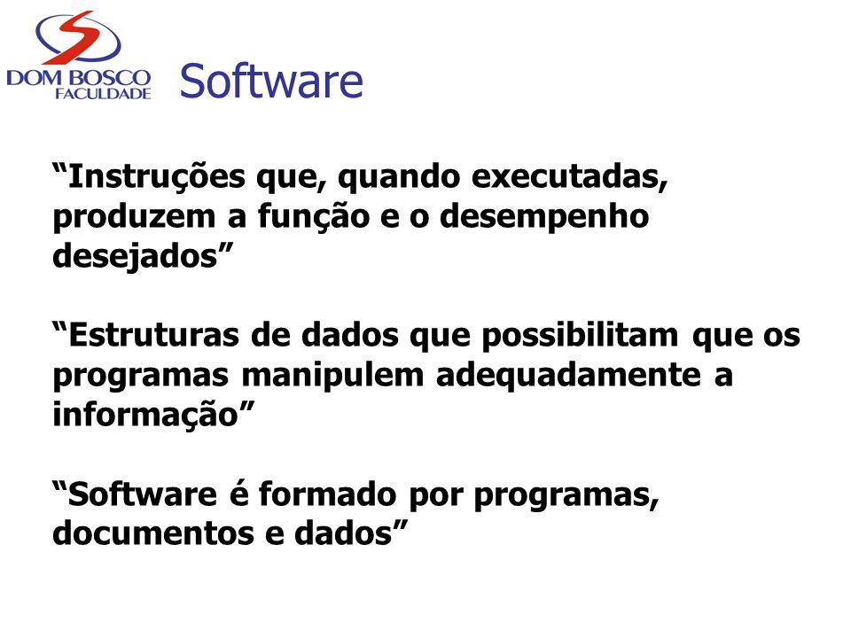 Software Instruções que, quando executadas,
