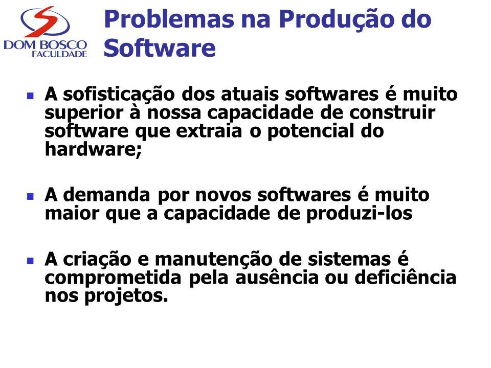 Problemas na Produção do Software