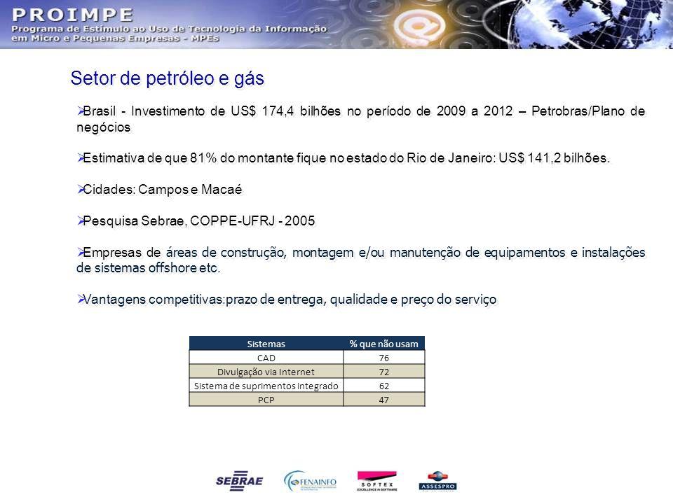Setor de petróleo e gás Brasil - Investimento de US$ 174,4 bilhões no período de 2009 a 2012 – Petrobras/Plano de negócios.