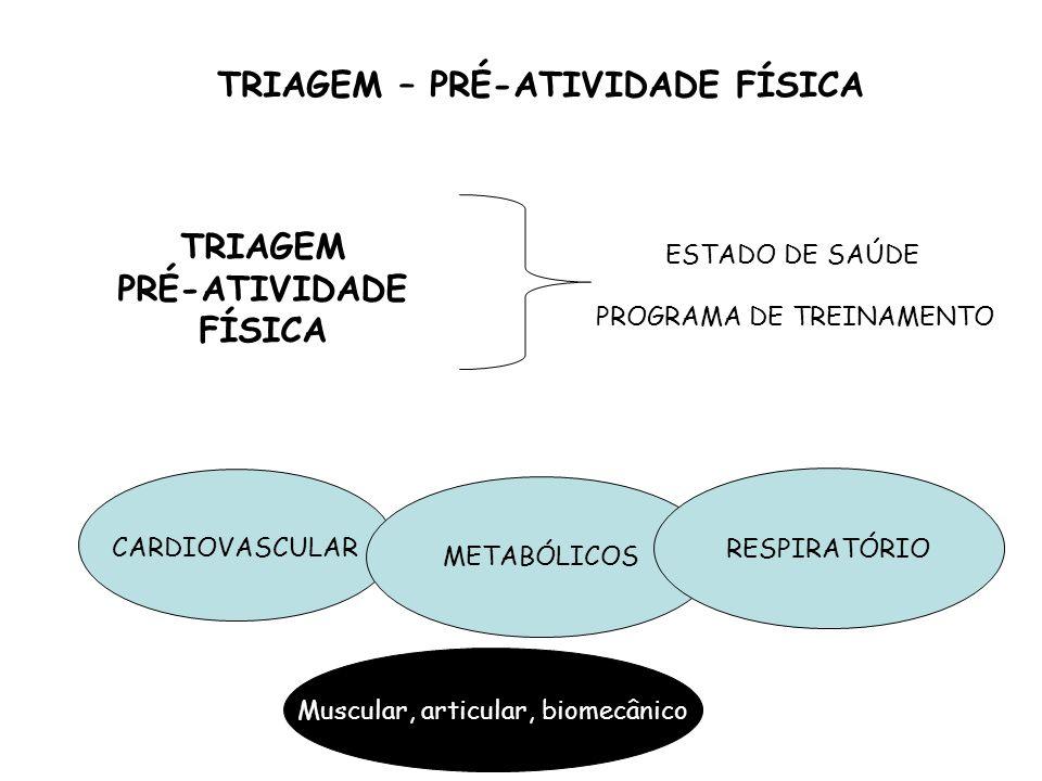 TRIAGEM PRÉ-ATIVIDADE FÍSICA