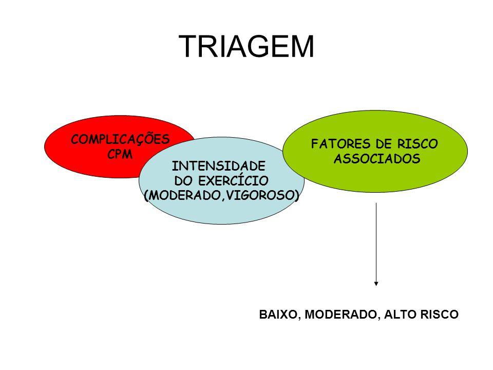TRIAGEM COMPLICAÇÕES FATORES DE RISCO CPM ASSOCIADOS INTENSIDADE