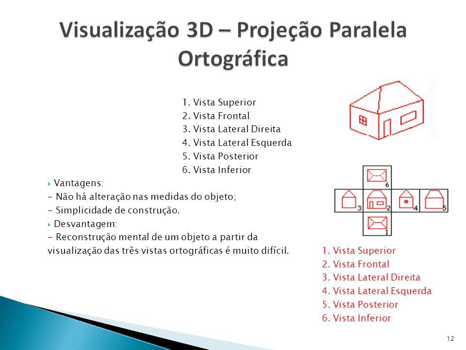 Visualização 3D – Projeção Paralela Ortográfica