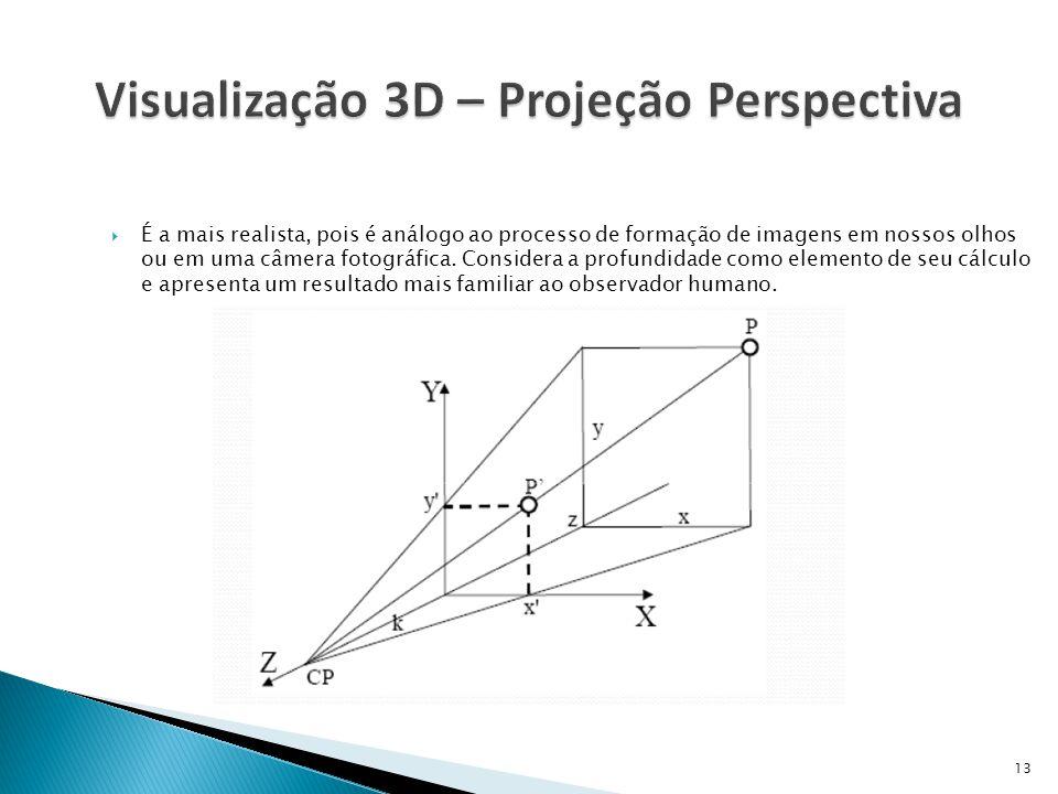 Visualização 3D – Projeção Perspectiva