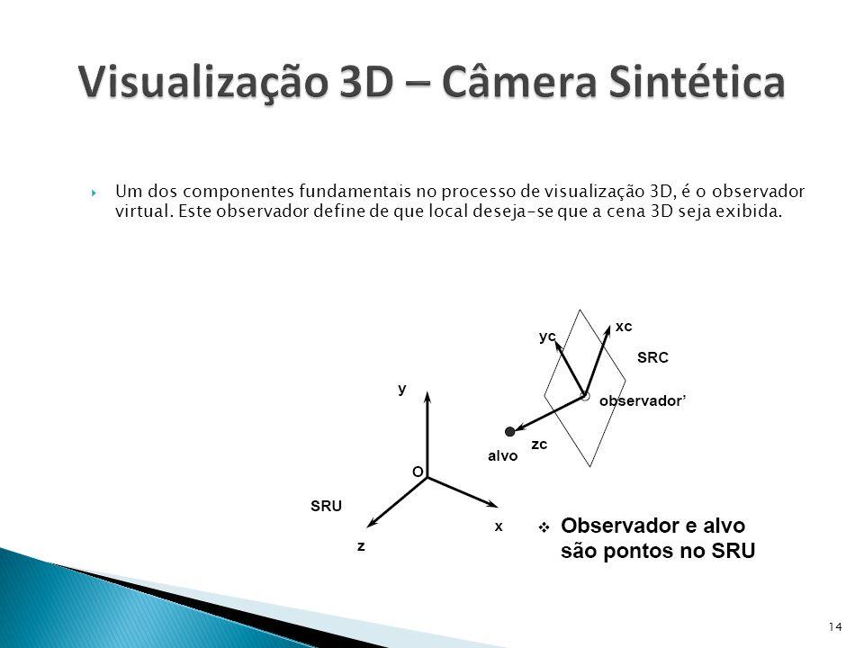 Visualização 3D – Câmera Sintética