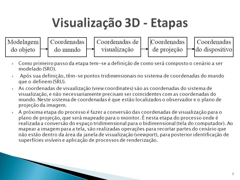 Visualização 3D - Etapas