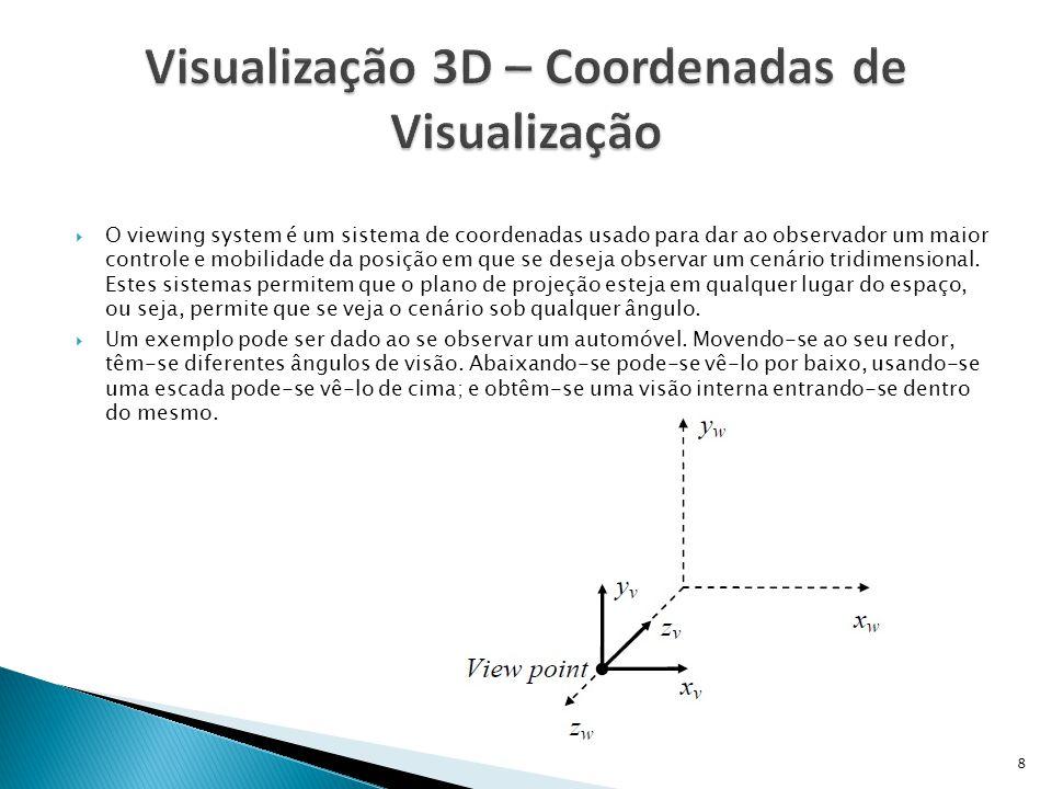 Visualização 3D – Coordenadas de Visualização