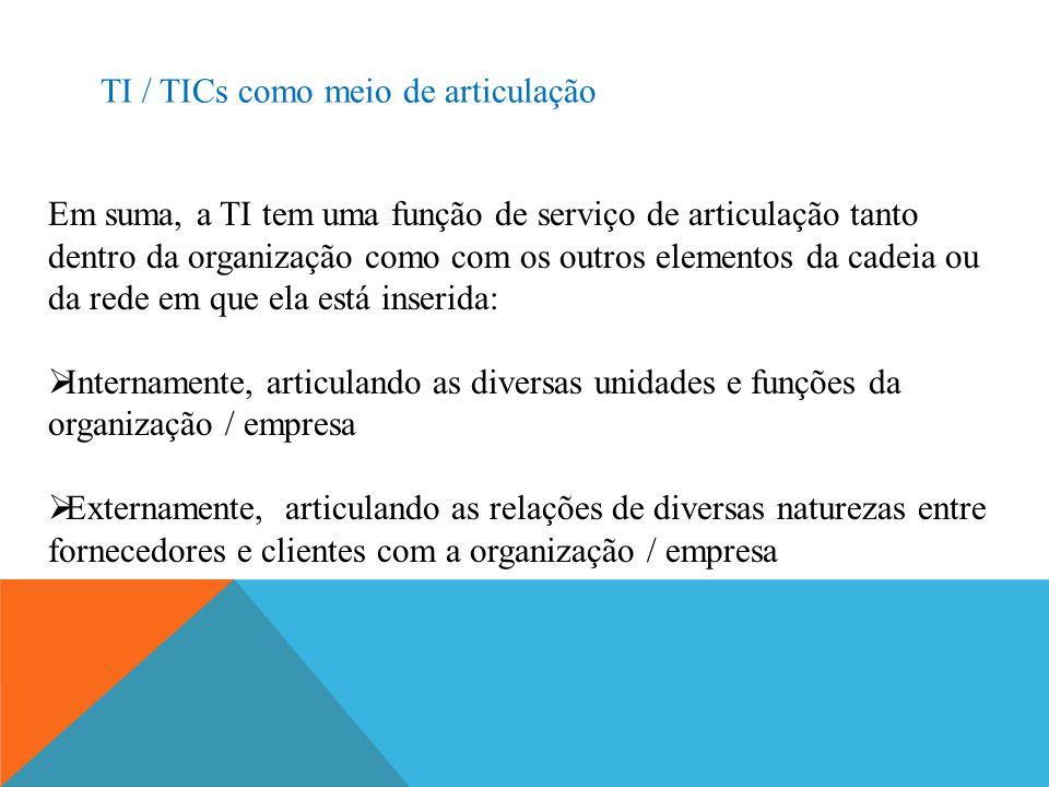 TI / TICs como meio de articulação