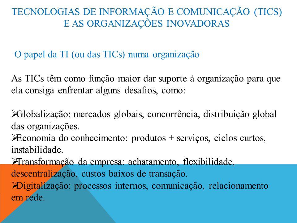 TECNOLOGIAS DE INFORMAÇÃO E COMUNICAÇÃO (TICS) E AS ORGANIZAÇÕES INOVADORAS